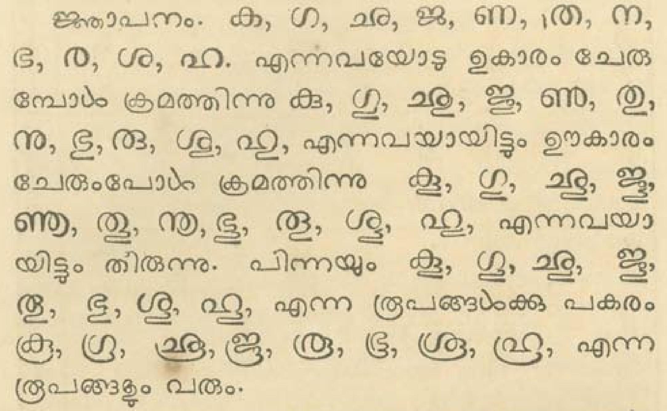 Grammar of Malayalam- George Mathan